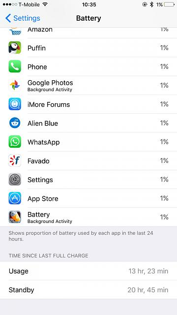How is the 6s+ battery life so far?-imageuploadedbyimore-forums1459867011.390442.jpg