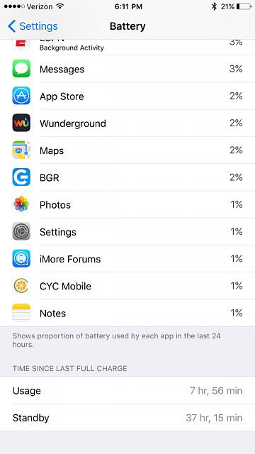 How is the 6s+ battery life so far?-imageuploadedbyimore-forums1460153499.055745.jpg