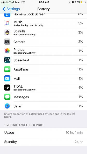 How is the 6s+ battery life so far?-imageuploadedbyimore-forums1465042138.775639.jpg