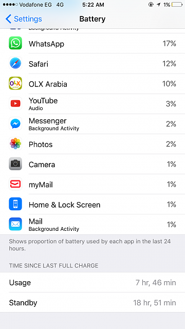 How good is the battery life of my iphone 6s plus?-img_7753.png
