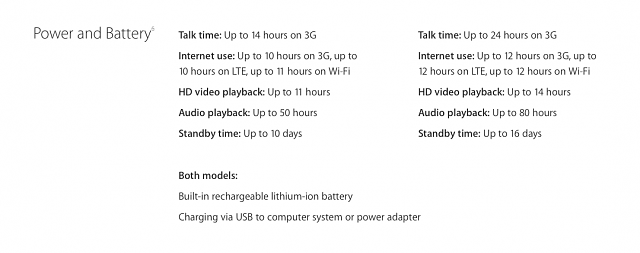 How long is the 6s Plus battery life?-screen-shot-2015-09-23-1.22.35-am.png