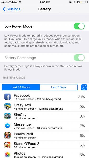 How is the 6s+ battery life so far?-imageuploadedbyimore-forums1449483186.630421.jpg