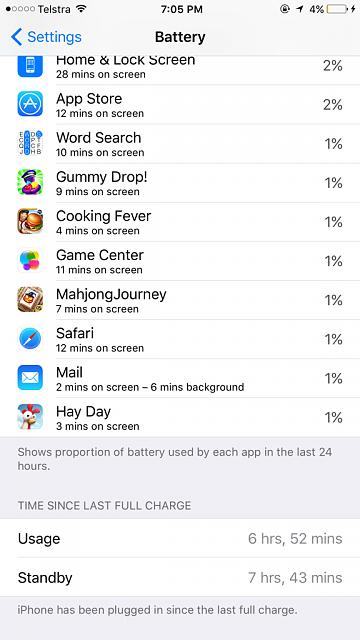 How is the 6s+ battery life so far?-imageuploadedbyimore-forums1449483204.428203.jpg