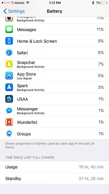 How is the 6s+ battery life so far?-imageuploadedbyimore-forums1450289639.886797.jpg