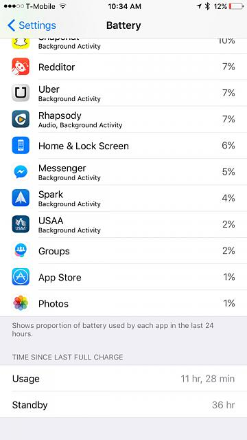 How is the 6s+ battery life so far?-imageuploadedbyimore-forums1450453000.250420.jpg