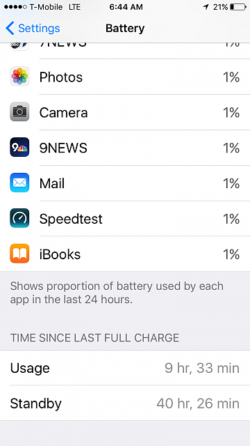 Who's IMPRESSED with 6s battery life?-img_0007.png