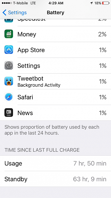 Who's IMPRESSED with 6s battery life?-img_0011.png