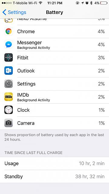 Who's IMPRESSED with 6s battery life?-imageuploadedbyimore-forums1453004591.348317.jpg