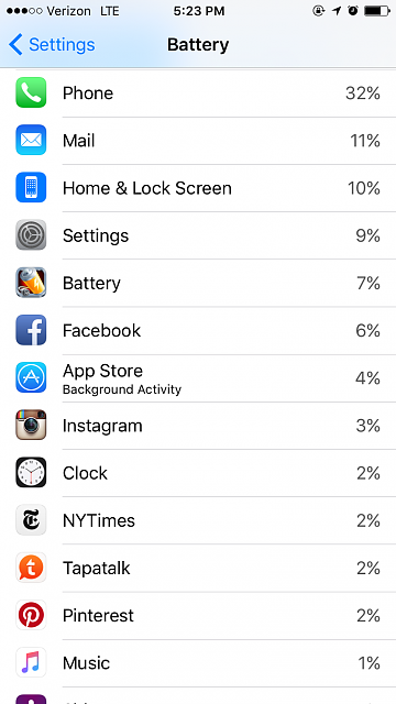 Is anyone else having high battery usage with the home & lock Screen?-iphone6sss02-22-16.png