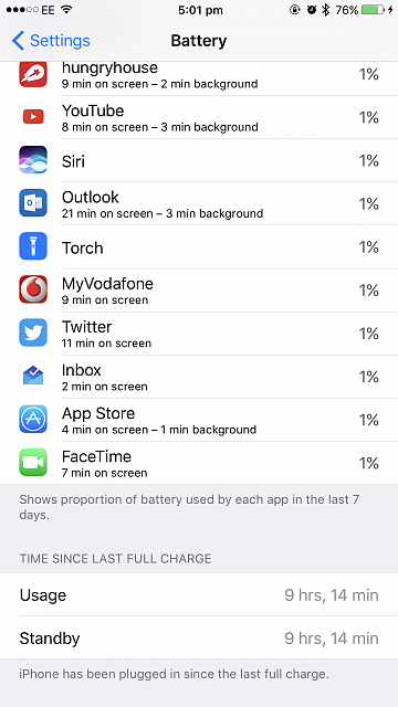What is Whatsapp doing in the backgroud? - iPhone, iPad, iPod Forums