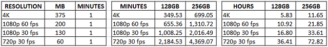 128gb VS 256gb-iphone-video.png