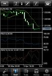 Free App: MetaTrader 5 for iPhone-mza_2912669140519682878.320x480-75.jpg