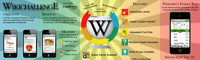 New App: Wiki Challenge - A Must Try For Trivia Seekers-wikichallenge_screenshots.png