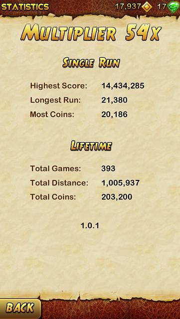 What's your best score in Temple Run 2 so far?-imageuploadedbytapatalk1361569451.176694.jpg