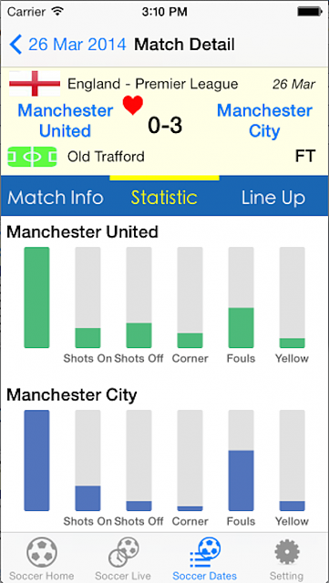 Soocer/Football LiveScore Pro 2014 Free-screen-shot-2014-03-29-15.10.09.png