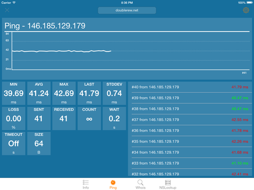 Utility Network for iOS - Network info, Ping, Whois and support for iOS 8 Widgets!-ios_simulator_screen_shot_16.set.2014_20.36.51_fullsize.png