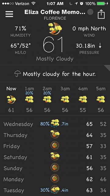 BeWeather for iPhone - Free Weather App by Bellshare-imageuploadedbytapatalk1415171326.390359.jpg