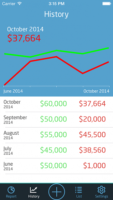 Budgetty - Incomes & Expense Tracking App-2.png