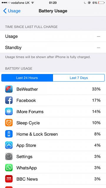 BeWeather 2 for iPhone-imageuploadedbyimore-forums1423099275.160907.jpg
