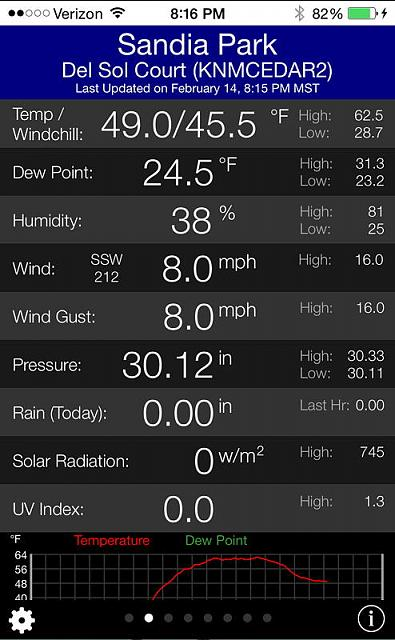 BeWeather 2 for iPhone-pws-monitor.jpg