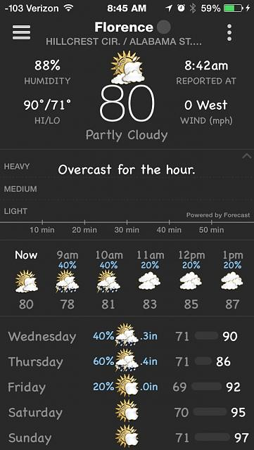 BeWeather 2 for iPhone-imageuploadedbytapatalk1437572912.050273.jpg