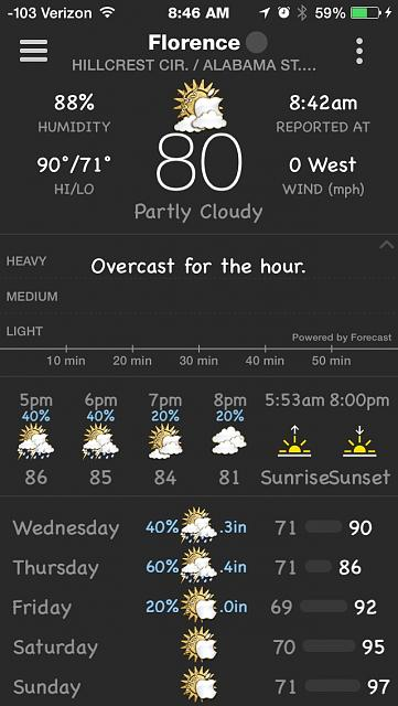 BeWeather 2 for iPhone-imageuploadedbytapatalk1437573019.328991.jpg