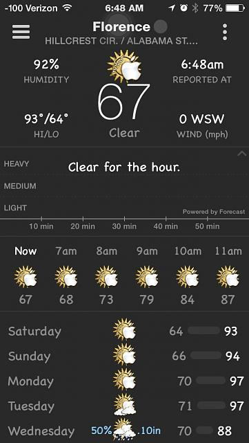 BeWeather 2 for iPhone-imageuploadedbytapatalk1438429892.371252.jpg