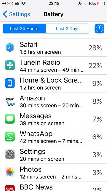 Iphone SE Battery life-se1.jpg