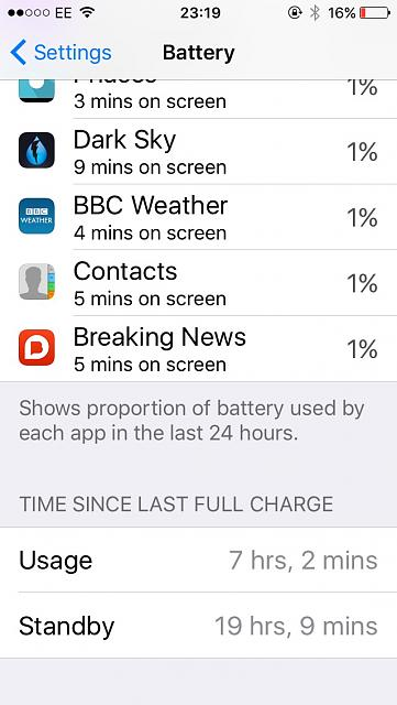 Iphone SE Battery life-se3.jpg