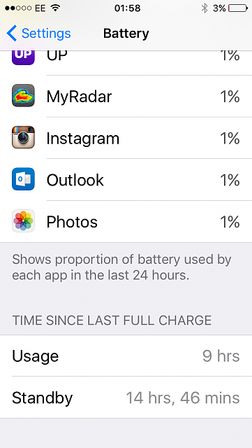 Iphone SE Battery life-img_0472.png