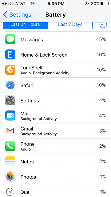 Iphone SE Battery life-image.png