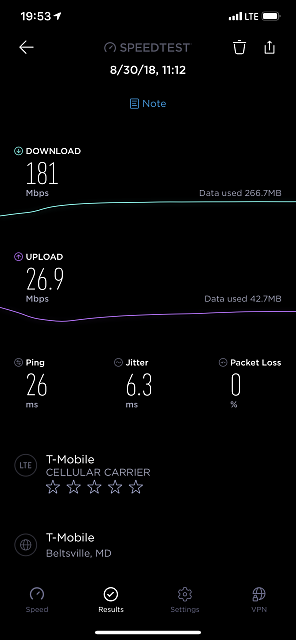 Check out these LTE speeds-2018-10-27-19.53.47.png
