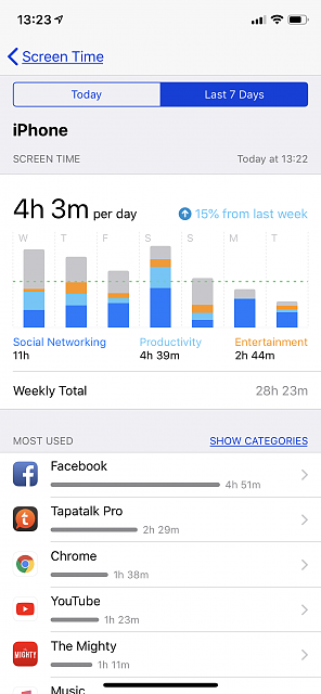 Addiction? Screen time weekly report-img_0088.png