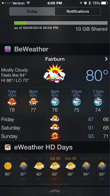 Show Us Your BeWeather Icons For Your iPhone/iPad !-imageuploadedbytapatalk1438898750.436822.jpg