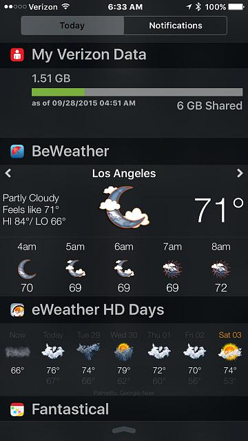 Show Us Your BeWeather Icons For Your iPhone/iPad !-imageuploadedbytapatalk1443436490.916682.jpg