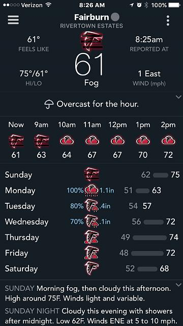 Show Us Your BeWeather Icons For Your iPhone/iPad !-imageuploadedbytapatalk1445776810.515581.jpg