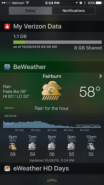Show Us Your BeWeather Icons For Your iPhone/iPad !-imageuploadedbytapatalk1445894793.184166.jpg