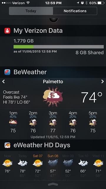 Show Us Your BeWeather Icons For Your iPhone/iPad !-imageuploadedbytapatalk1446832850.286630.jpg