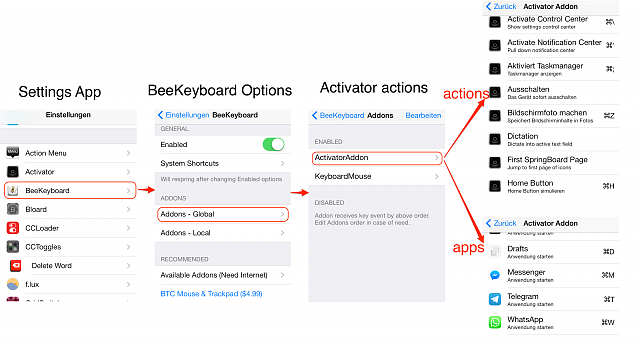 Ultimate Guide for Using iPhone & iPad via Bluetooth (i.a. Bluetooth keyboard)-3__set_copy2.png