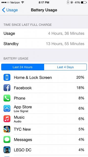 Battsaver for iOS 8-imageuploadedbytapatalk1418092718.391881.jpg