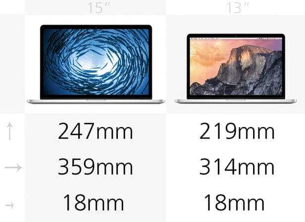 13'' or 15'' ? Which to choose?-15-13.jpg