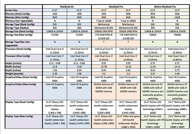 MacBook Comparison Chart-macbook-comparison-chart-pg-1.png
