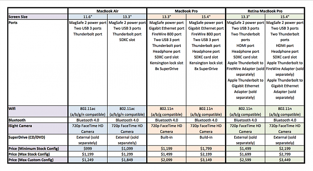 MacBook Comparison Chart-macbook-comparison-chart-pg-2.png