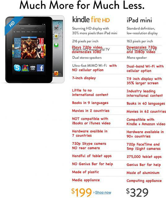 iPad Mini vs Kindle Fire HD-image.jpg