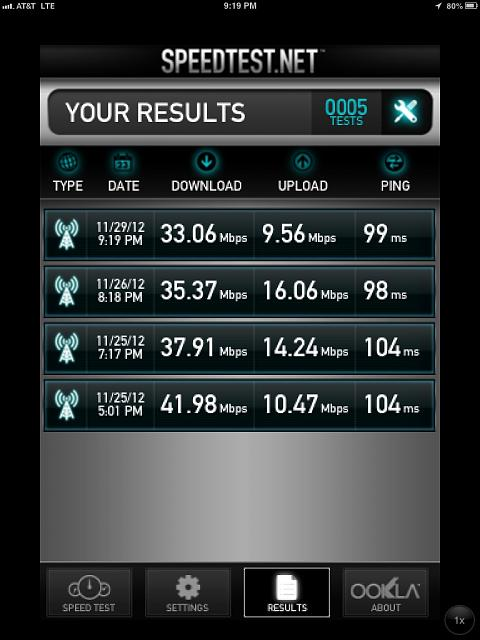 Show us your iPad Mini speed test results:-image.jpg