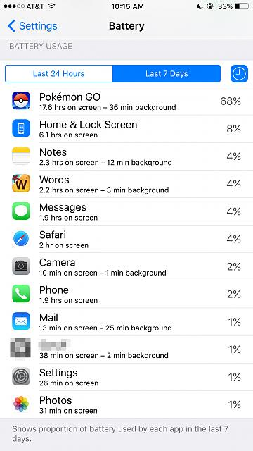 -rafagons-battery-usage-last-seven-days-august-6-2016.jpg