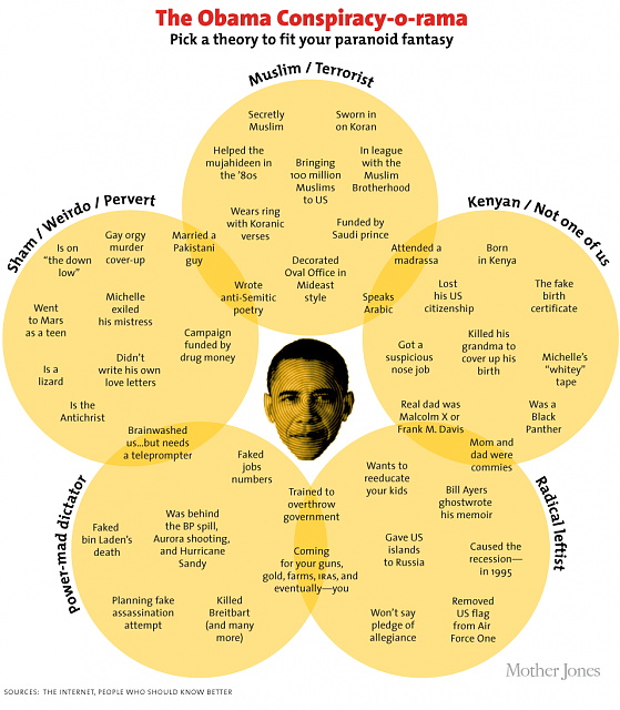 Obama will go down as an exceptional president-mojo-obama-conspiracy.png